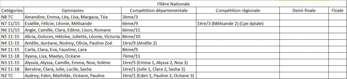 Competitions 2019 2020 fn ce 1