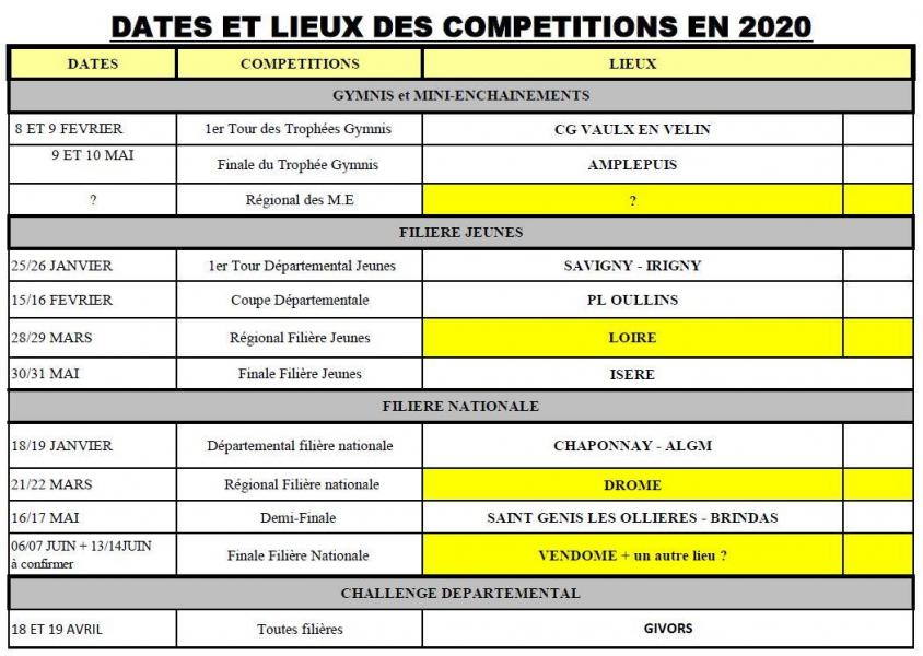 Dates competitions 2020 ce